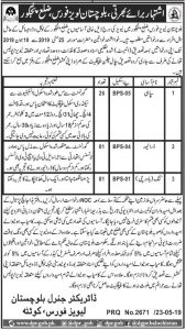 Balochistan Lavies Force Jobs 2019