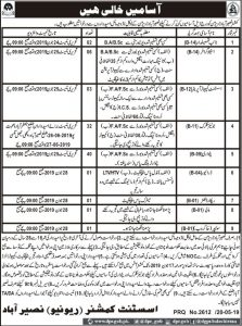 Balochistan Revenue Authority Jobs 2019