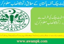 state bank Zakat Nisab 1441/2020 in Pakistan