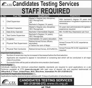Candidates Testing Services Jobs