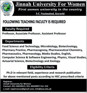 Jinnah University For Women Jobs