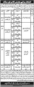 KPK Police Department Jobs 2019