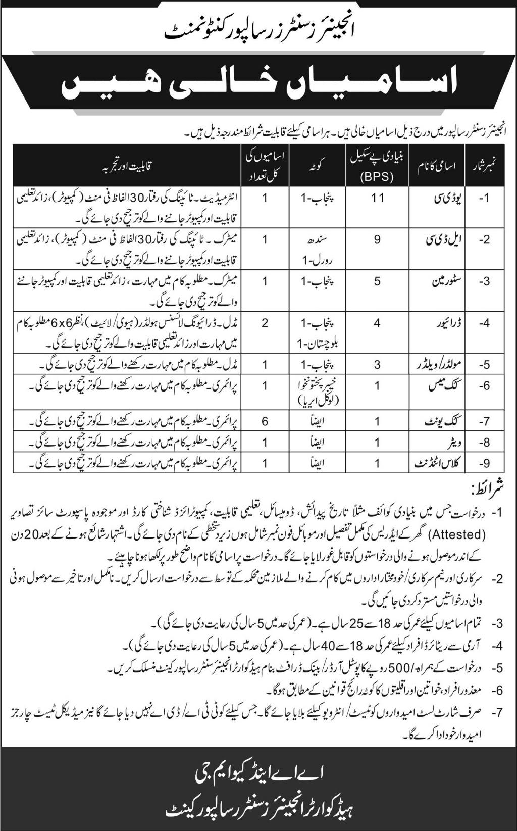Engineering Center Risalpur Jobs