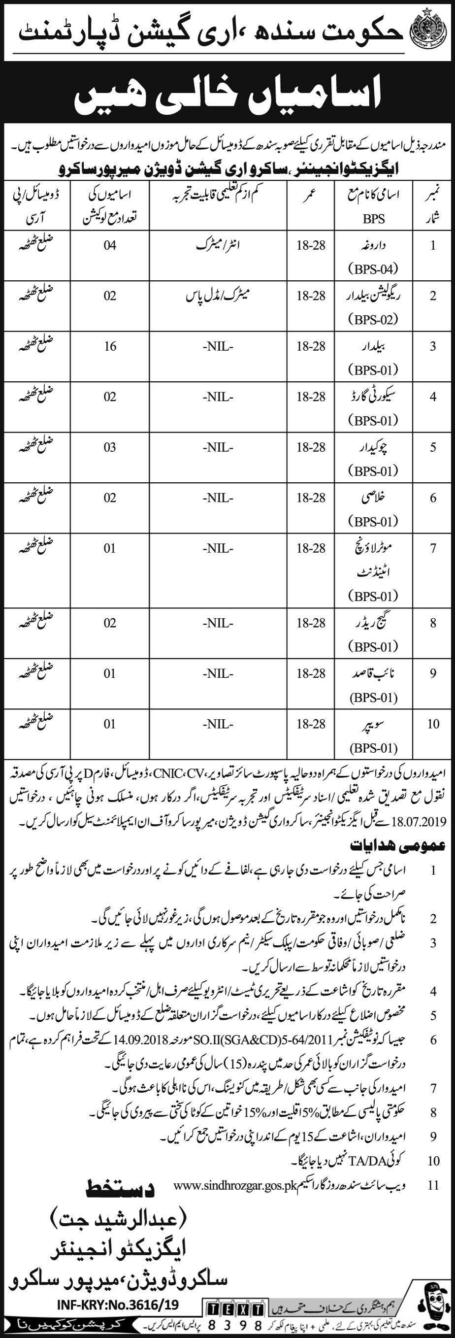 Government of Sindh Irrigation Department Jobs