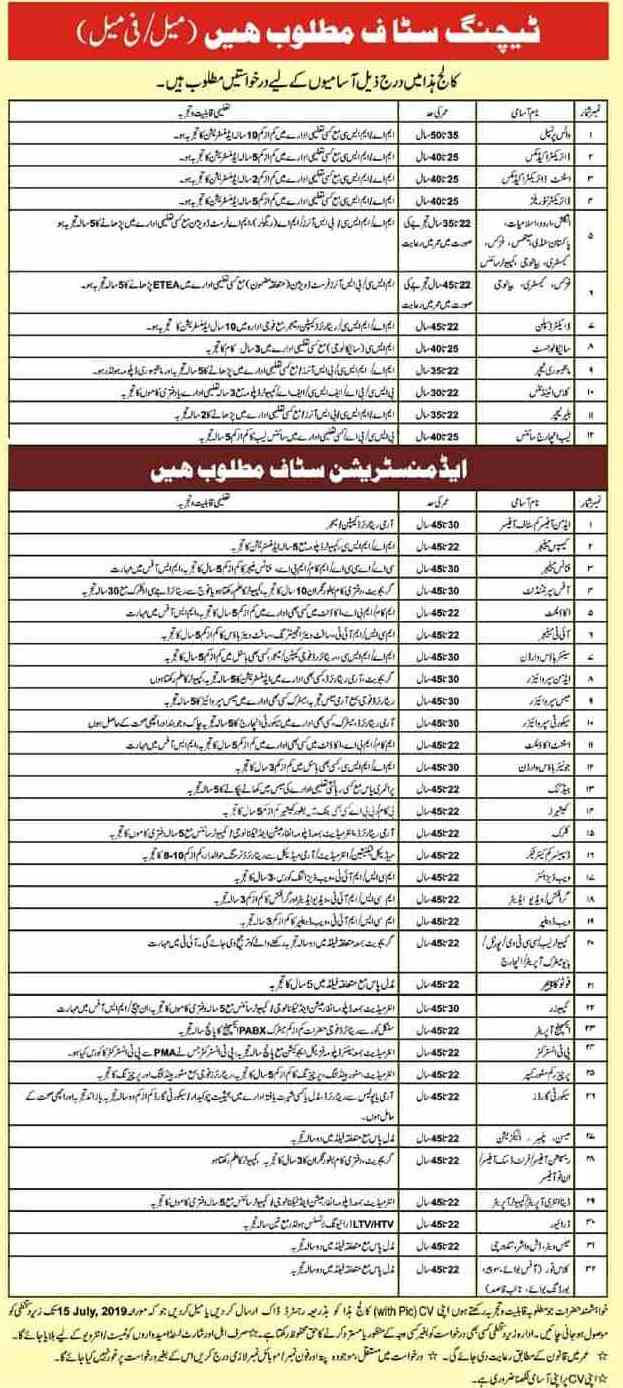Tameer-e-watan Public School and College Abbottabad Jobs