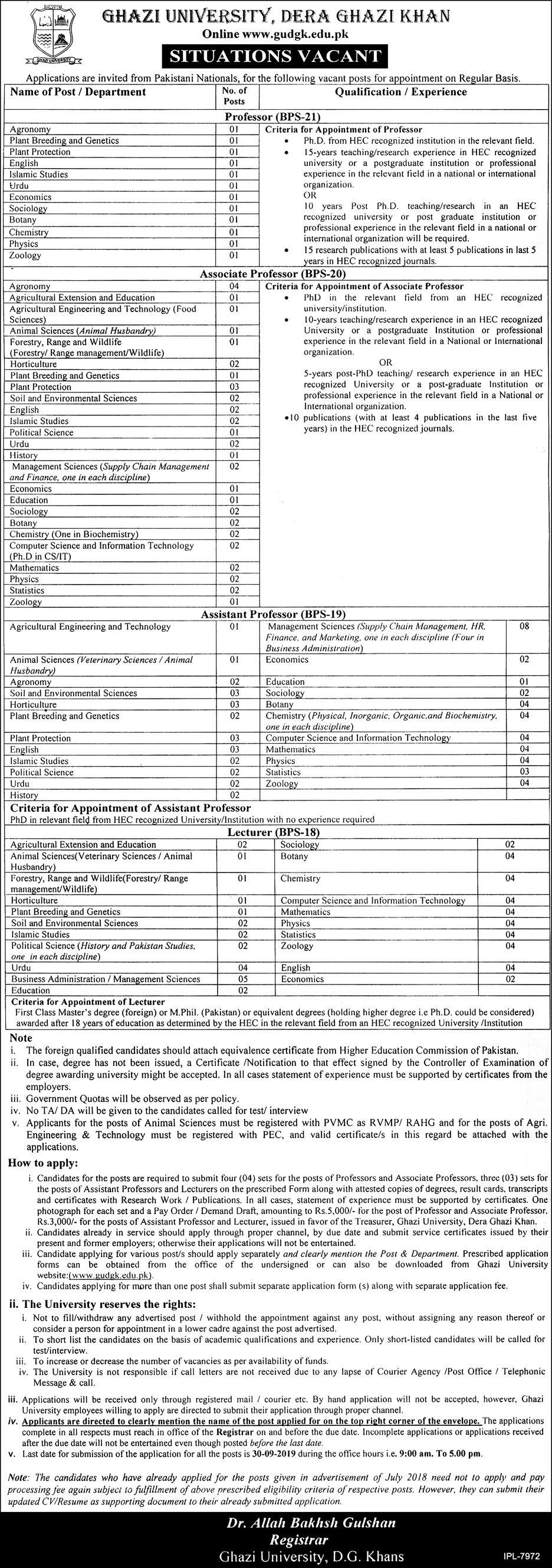 GHAZI UNIVERSITY DERA GHAZI KHAN JOBS