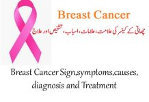 Breast Cancer Sign & symptoms,