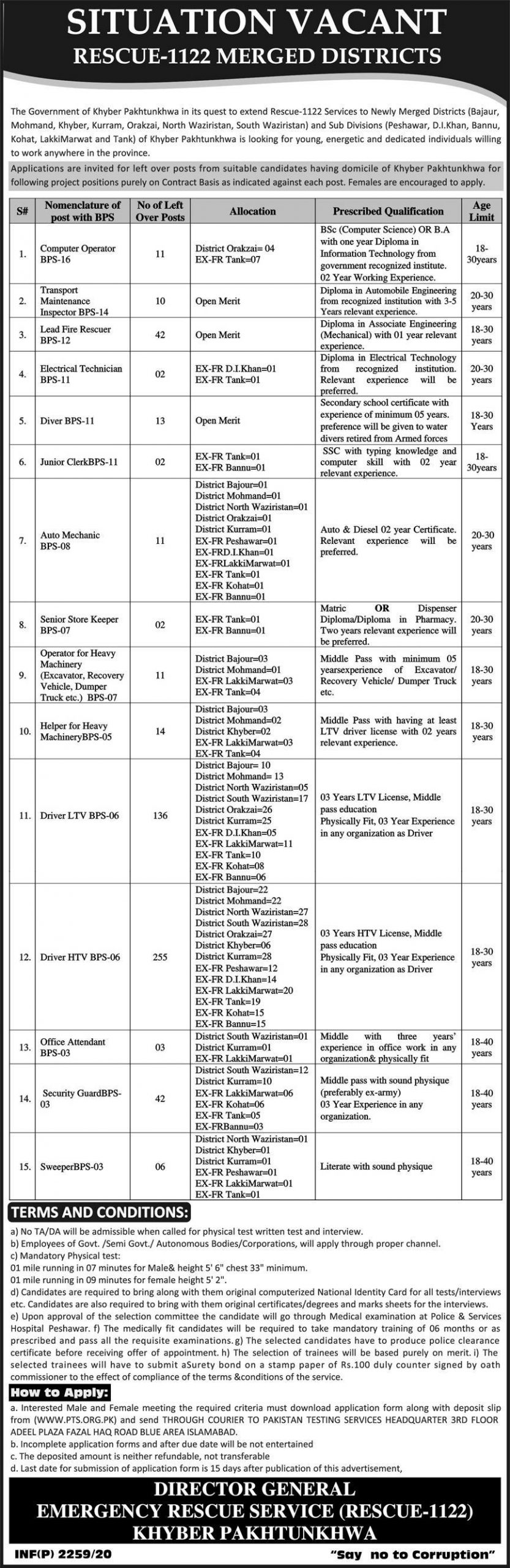 Rescue 1122 KP Merged Districts Jobs 30th June 2020