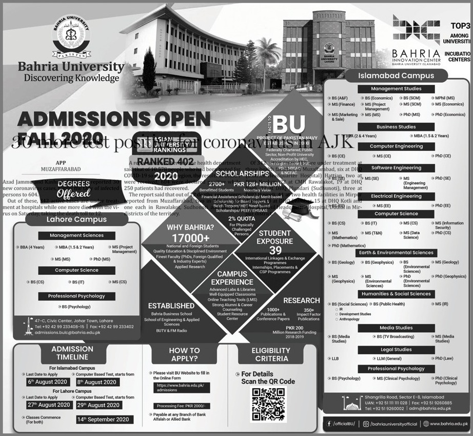 Bahria University Admission Fall 2020