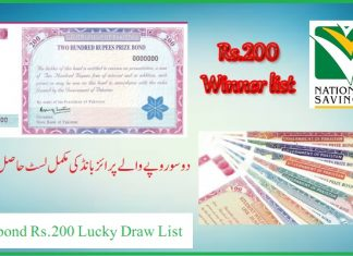 Results of Rs. 100/- Prize Bond Draws