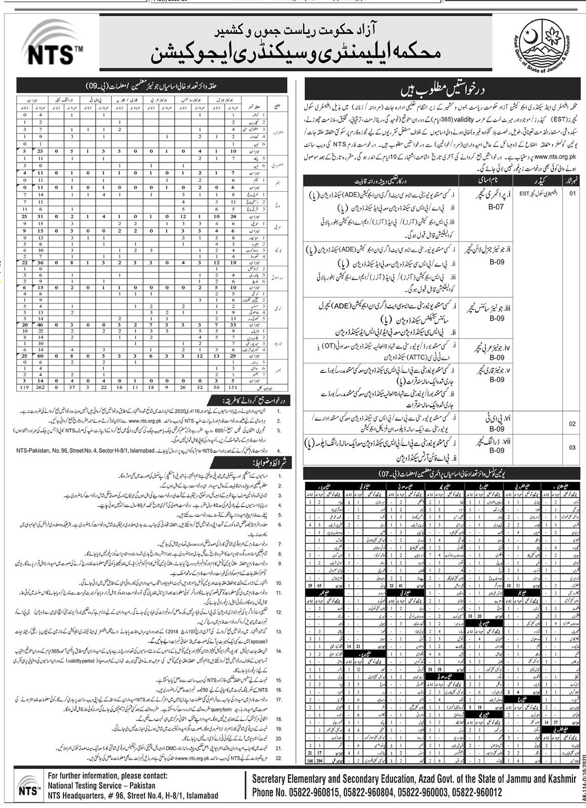 ESED AJK EST NTS Jobs Download advertisement and Forms