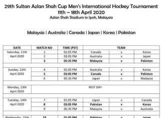 Sultan Azlan Shah hockey cup schedule