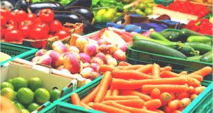 Vegetable Price list in Pakistan