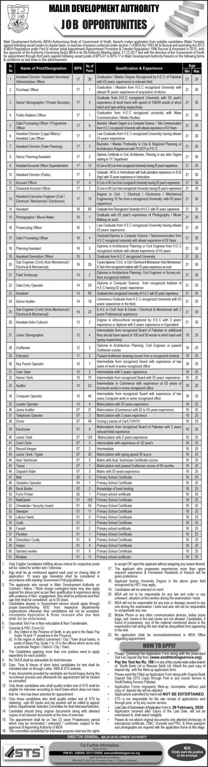 Malir Development Authority (MDA jobs