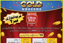 Mezan Ultra Rich Tea Lucky Draw Winner list 2020