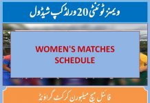 ICC Women's Twenty20 World Cup 2020 Teams, Group Matches Schedule