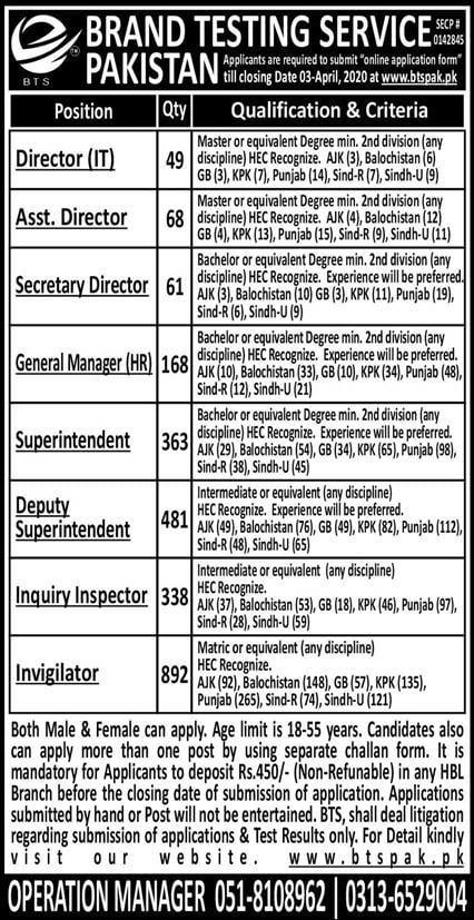 BRAND TESTING SERVICES PAKISTAN JOBS 2020