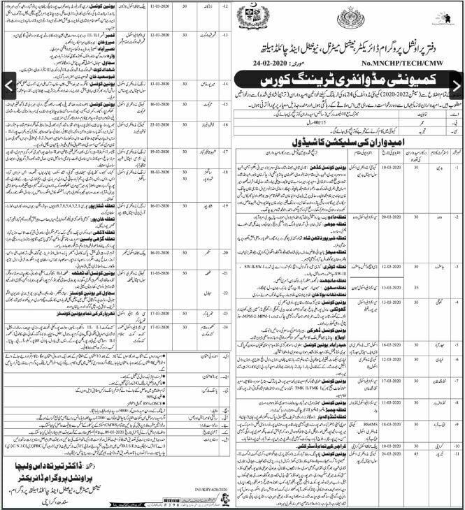Sindh Community Midwifery (CMW) Training Course Admission 2020
