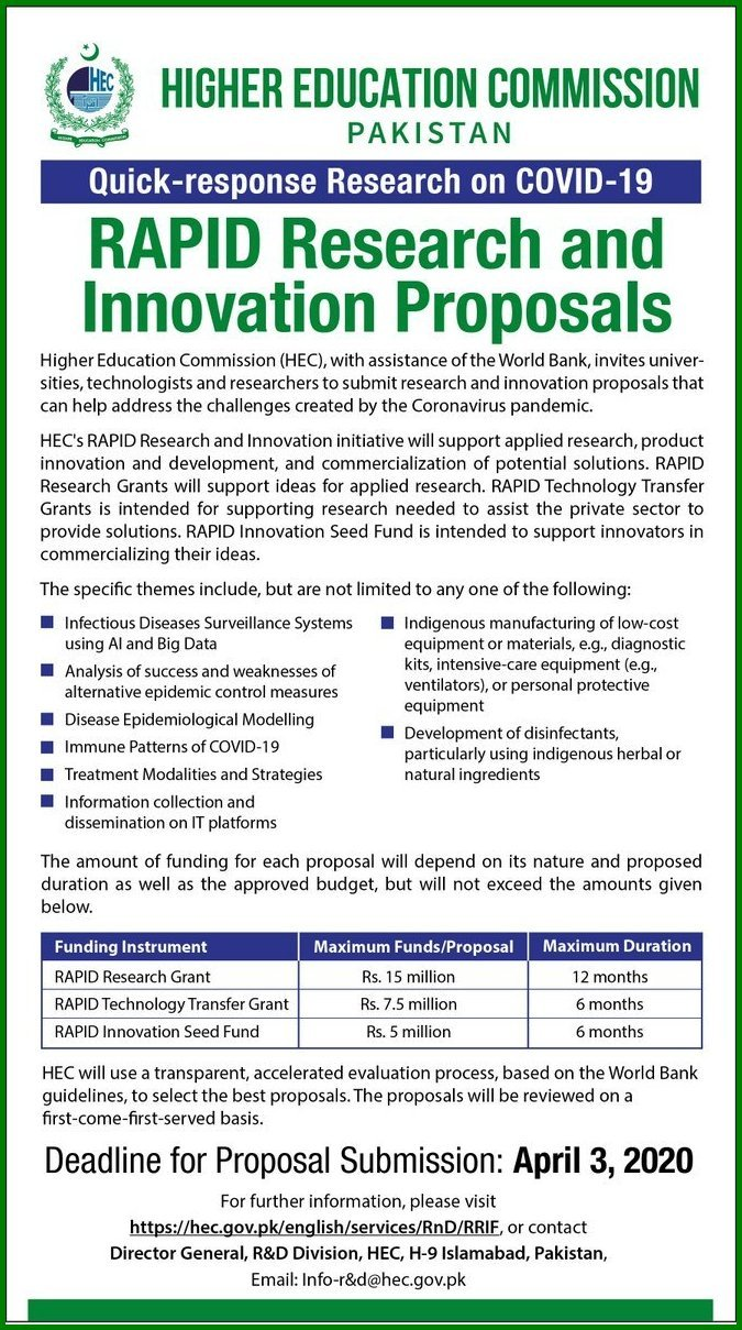 HEC Proposals about Novel Coronavirus from universities, institutes and individual researchers
