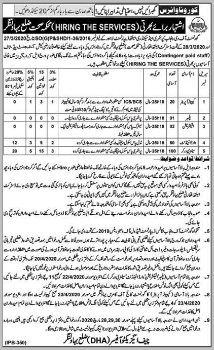 Health Department Bhakkar Jobs