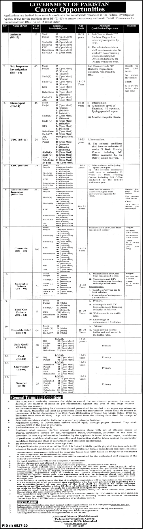Federal Investigation Agency (FIA) Jobs 30th May 2021