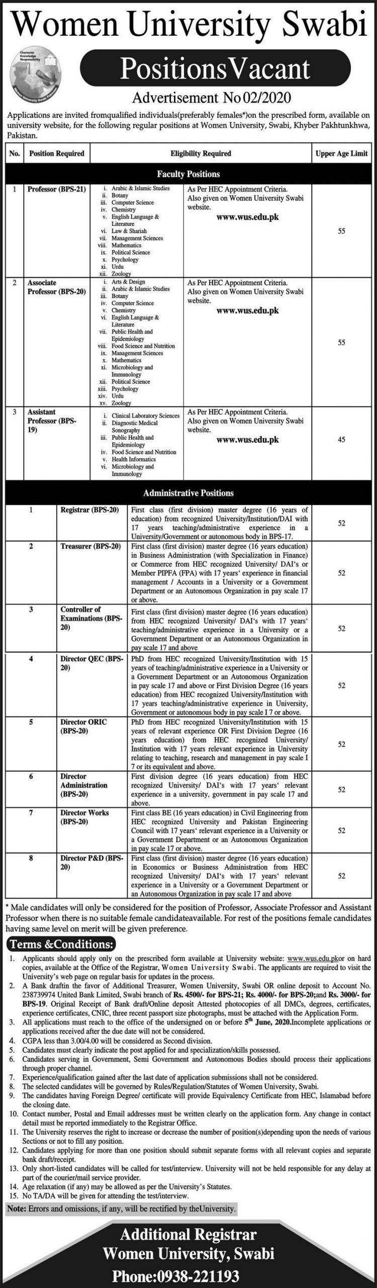 Women University Swabi, Swabi Positions Vacant Advertisement No 02/2020
