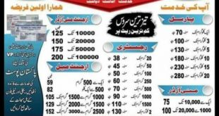 Pakistan Post Parcel Rates 2020