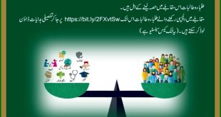Population Center Pakistan and National Language Promotion Agency national Urdu essay competition