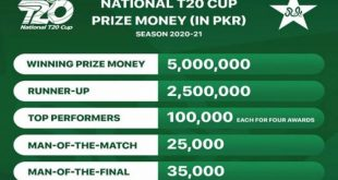 National T20 Cup Prize Money
