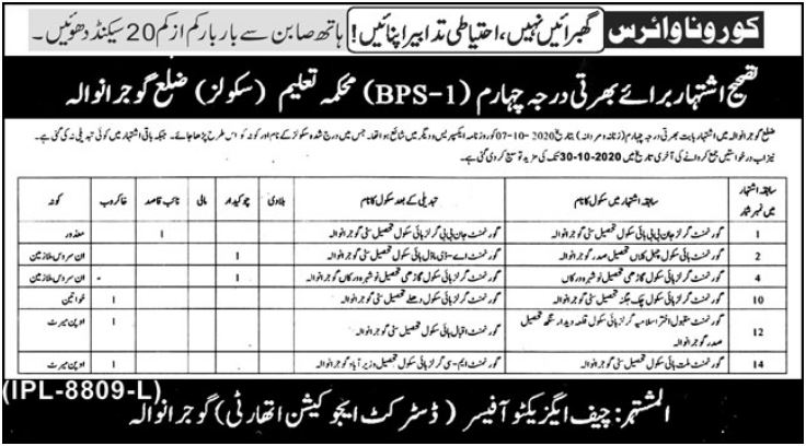 District Education Authority (DAE) Gujranwala Jobs 14th October 2020
