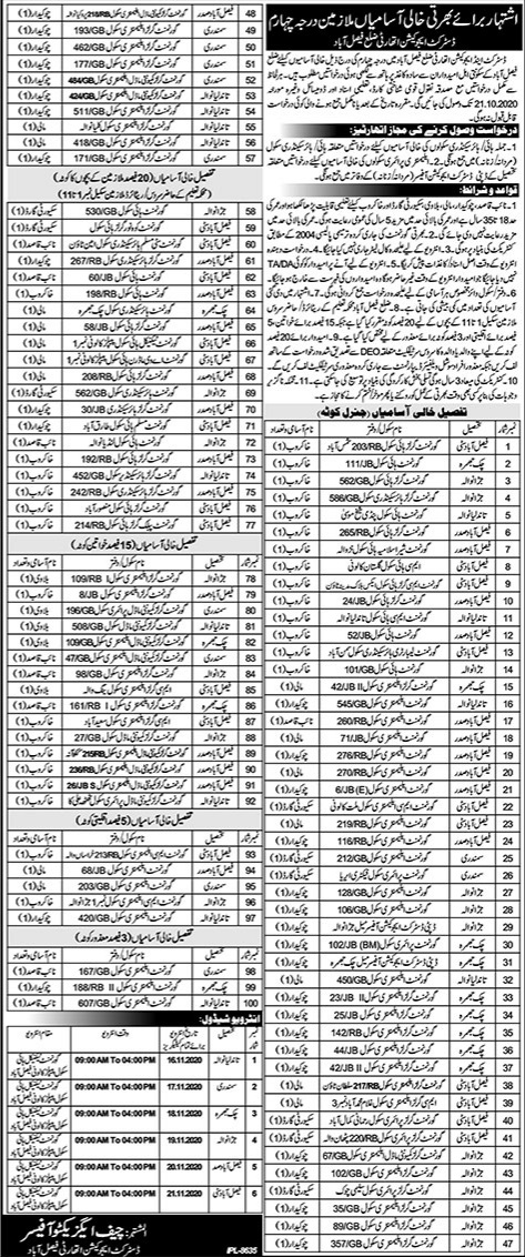 District Education Authority Faisalabad Jobs 8th October 2020