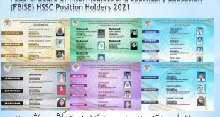 Federal Board of Intermediate and Secondary Education (FBISE) HSSC Position Holders 2021