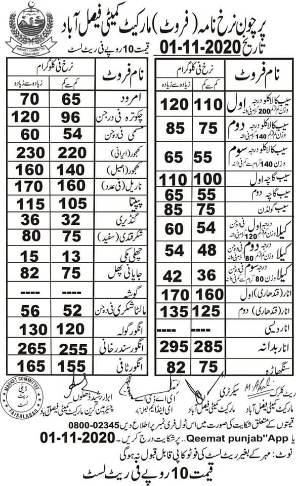 Fruit Price rate list in Pakistan on 2nd November 2020
