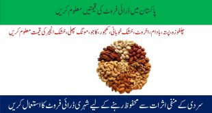 Dry Fruit Rate in Pakistan