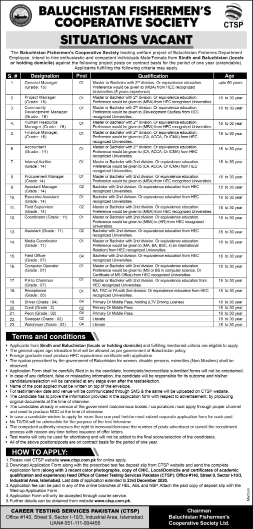 Baluchistan Fishermen's Cooperative Society Jobs