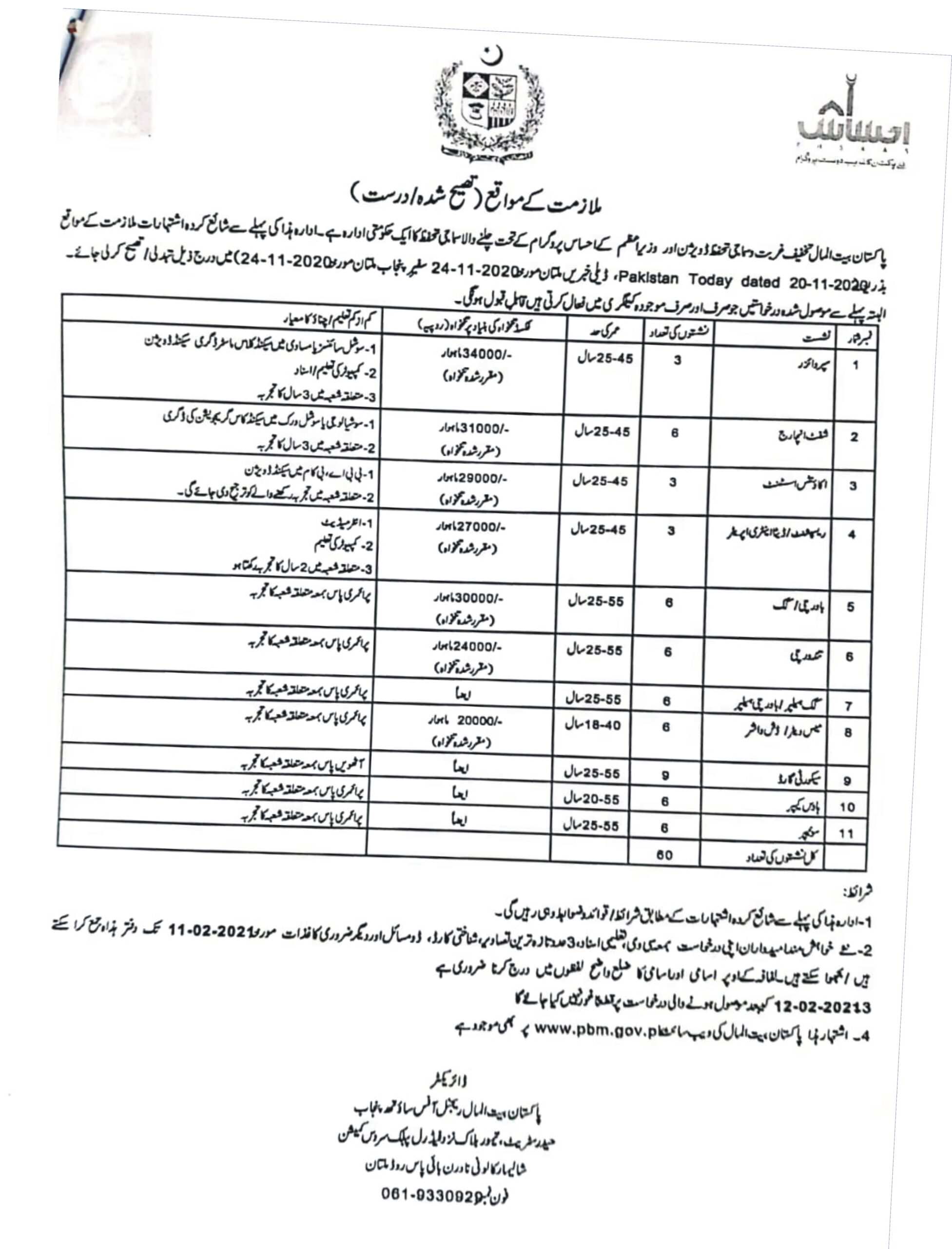 Career Opportunities in Panahgahs Regional Office South Punjab