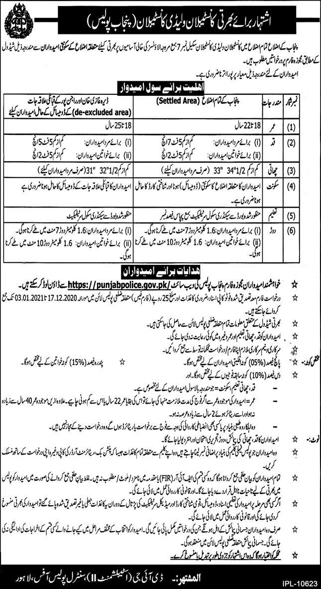 Punjab Police Constable and Lady Constable Jobs 15th December 2020