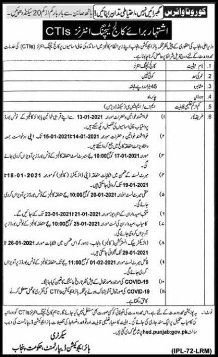 Punjab Education Department CTIs Jobs 10th January 2021