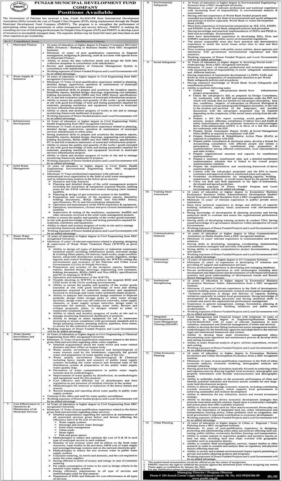 Punjab Municipal Development Fund Company(PMDFC) Jobs 15th January 2021