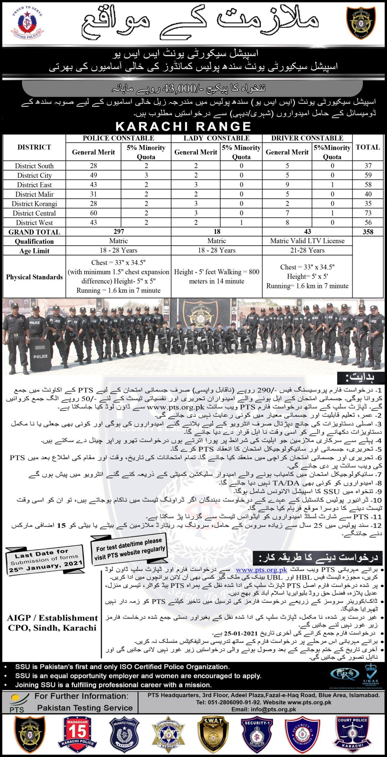 Sindh Police SSU Commandos Advertisement Urdu