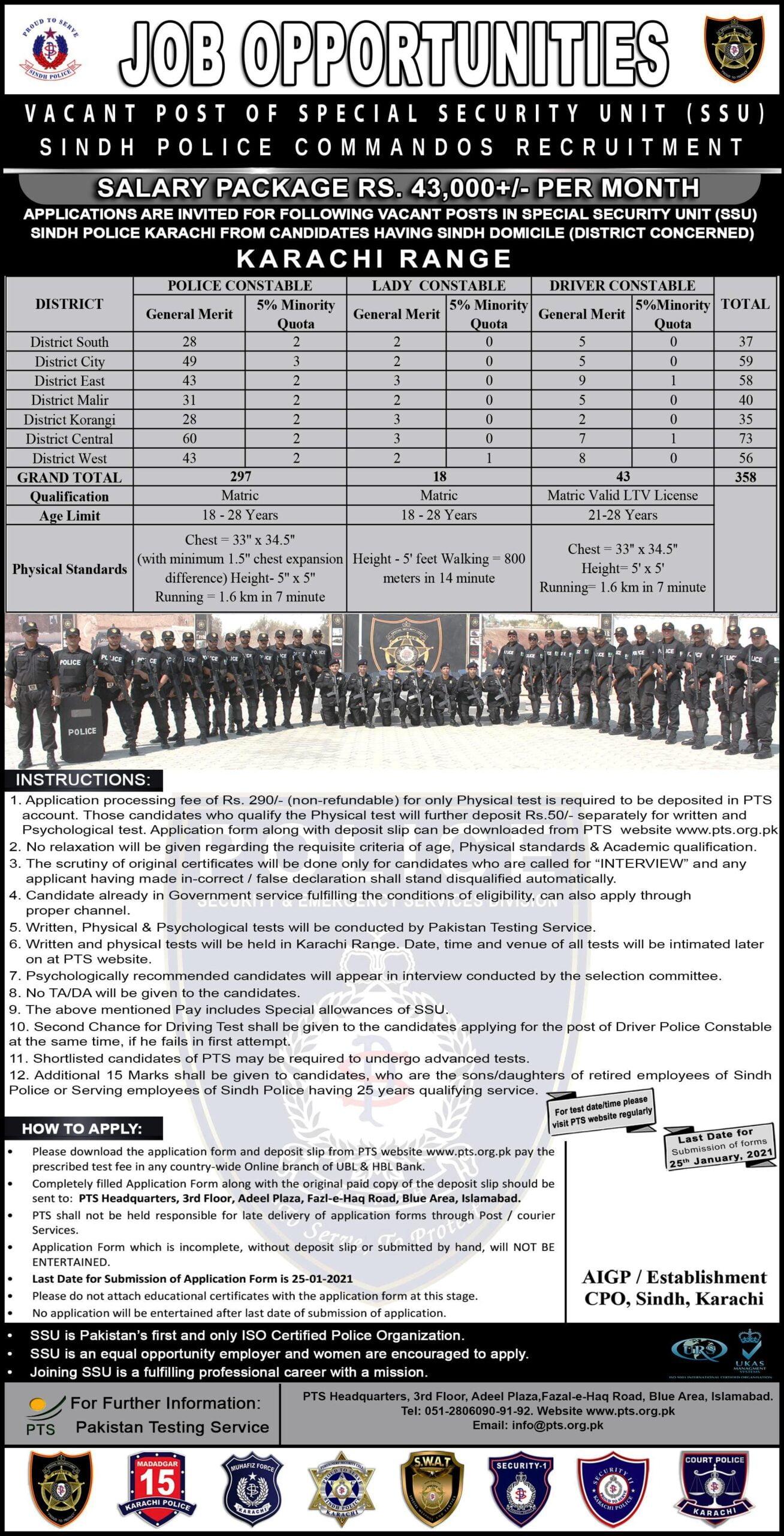 Sindh Police SSU Commandos Jobs