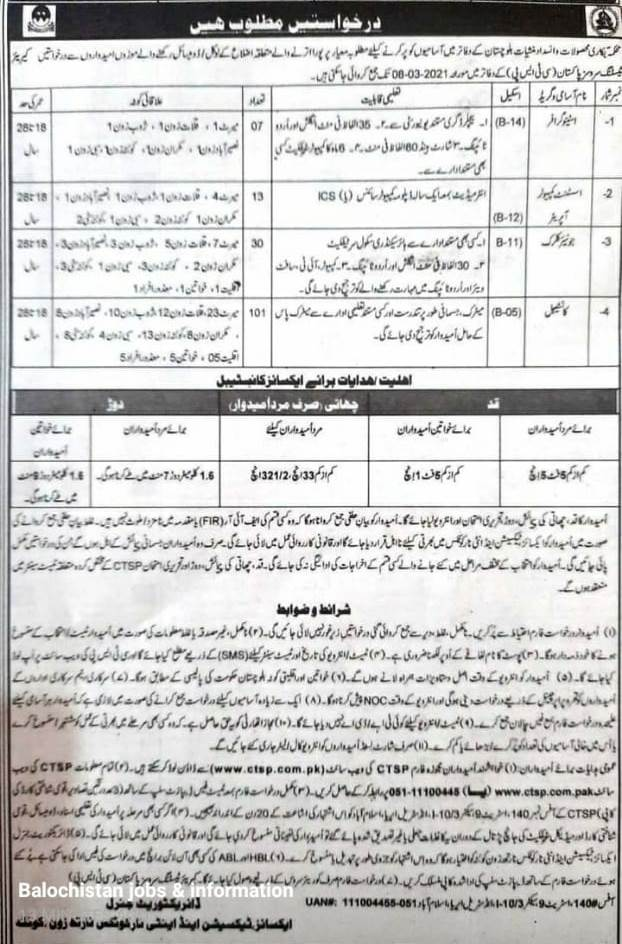 EXCISE, TAXATION AND ANTI NARCOTICS NORTH ZONE QUETTA BALOCHISTAN PTS JOBS 2021