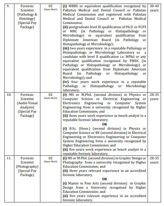 Punjab Forensic Science Agency(PFSA) Jobs 20th 2021