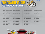 LU Biscuits Crore Pati Lucky Draw Bicycle Winner list 22nd March 2021