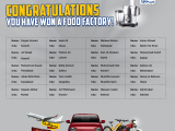 LU Biscuits Crore Pati Lucky Draw Food Factory Winner list 1st March 2021