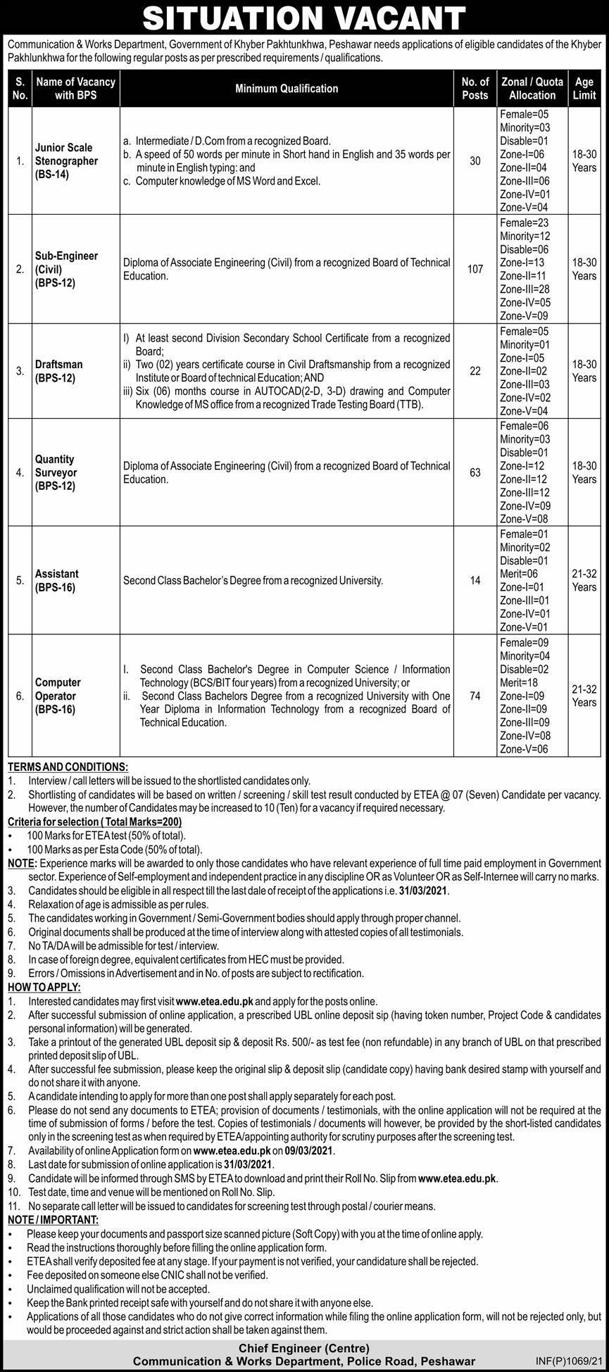 Communication & Works Department KP Jobs