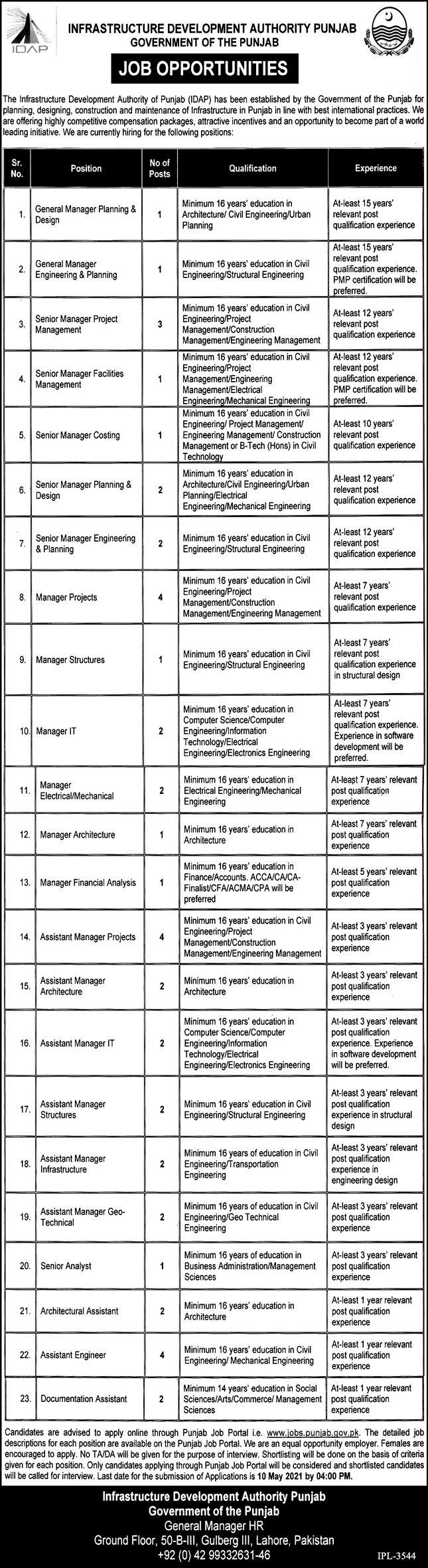 Infrastructure Development Authority of Punjab (IDAP) Jobs 20th April 2021