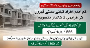 Punjab Peri-Urban Low-Cost Housing Scheme 2021