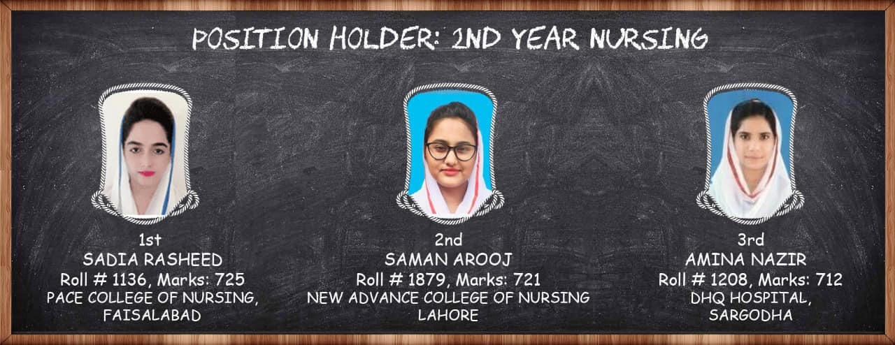 nebp result 2021 position holders 2nd year