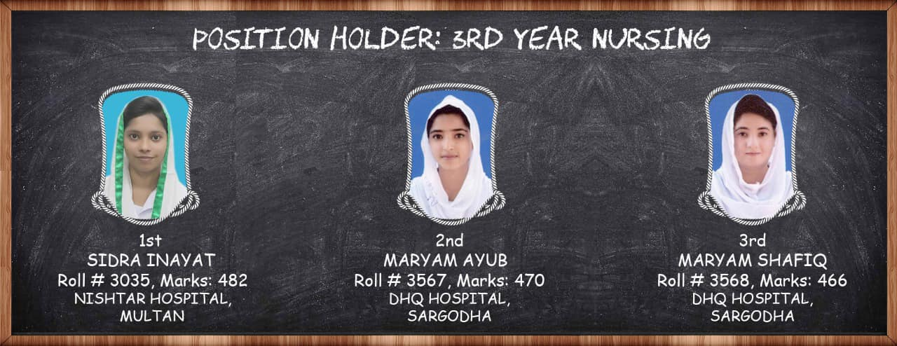 nebp result 2021 position holders 3rd year